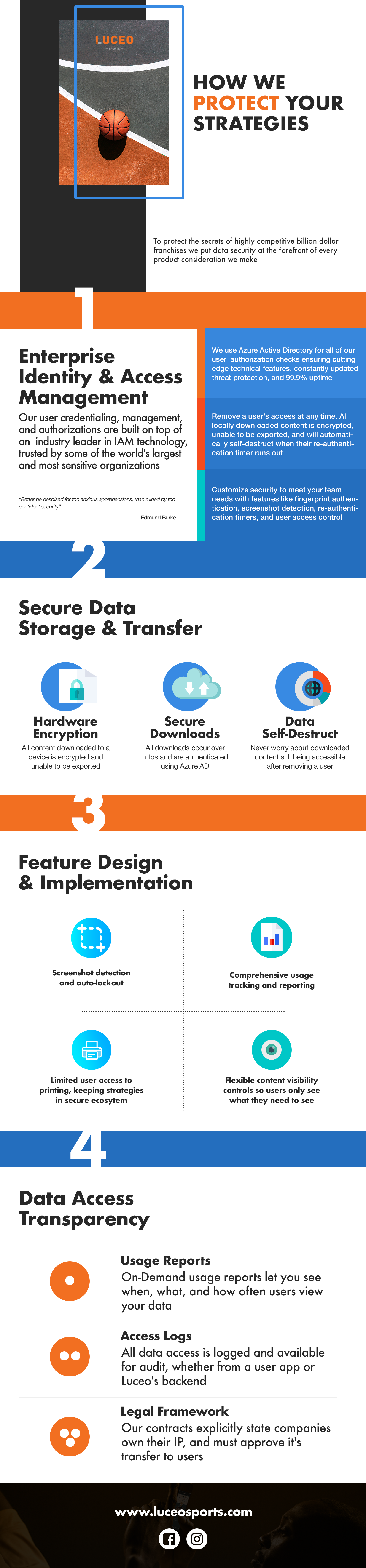 luceo_sports_security_infographic_kls
